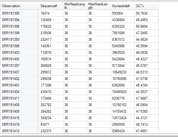 Raw data qc of rna seq data array suite wiki for Table 6 statistics